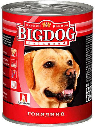 Отзывы о Корме для собак Зоогурман Big Dog Говядина 850г